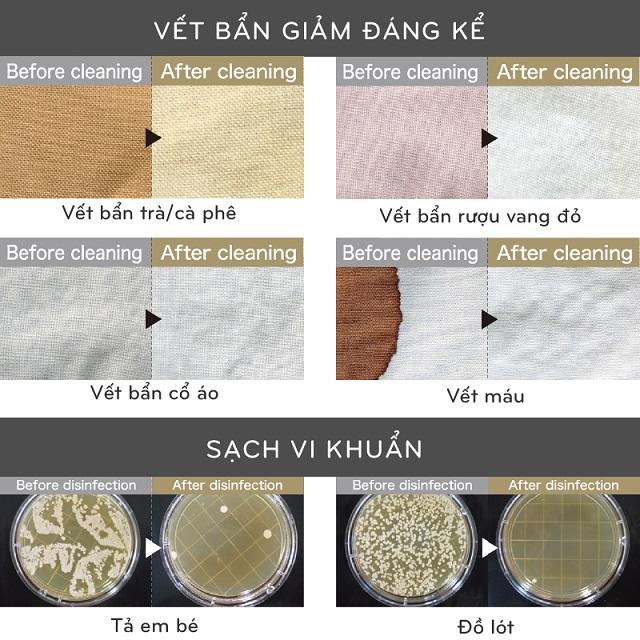 Giặt sạch vết bẩn hữu cơ với nước điện giải